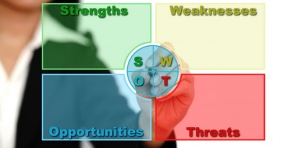 AUDIT SWOT - ANALYSE DE BESOINS